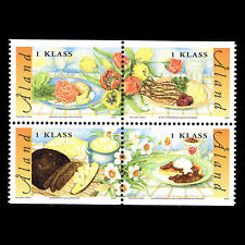"Aland 2002 - Gastronomy ""Aaland Dishes"" Foot - Sc 203 MNH"