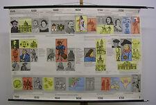 Wandkarte Wandbild Geschichte 1500-1800 Neuzeit Monarchie Könige 117x83 ~1965