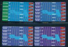 KIRIBATI (1993) STAMP CARDS SC #618-621 **SPECIMENS**; VERY SCARCE