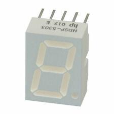 Pantallas de matriz de puntos LED