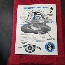New listing Scubapro 1969 Vintage Regulator poster