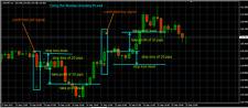 Fibonacci Mystery indicator - Forex Indicator