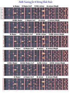 A6TH SLIDE RULE CHART - F#AC#EF#AC#E - 8 STRING LAP STEEL DOBRO GUITAR