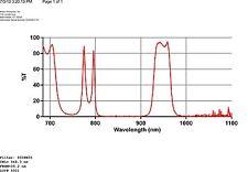 Optical Filter, 950BW35, IR Plasma Interference Blocker