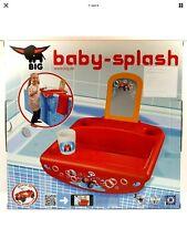 BIG - Baby-Splash Kinder Waschbecken 40 cm x 39 cm NEU, OVP!!!