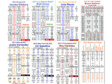 2012 Statis Pro Baseball Advanced PDF Game