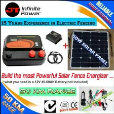 out of stock@Electric Fence Charger+50W Solar panels kit+Bonus Fence Tester