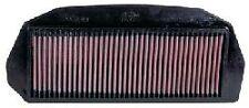 Kn air filter Reemplazo Para Yamaha YZF750 94-98