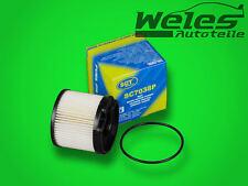 SC7038 Kraftstofffilter Dieselfilter FIAT SCUDO PEUGEOT 206 306 307 406 607 806