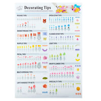 Wilton Icing Tips Poster Cake Decorating Supplies New Assorted Complete Chart