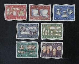 CKStamps: Finland Stamps Collection Scott#165-172 Mint NH OG
