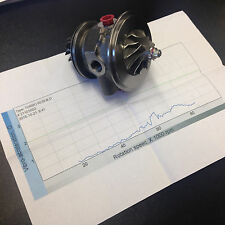 TURBOCOMPRESSORE FORD FIESTA RS 1.6cvh Turbo Fase 1 Hybrid CHRA t2 360 CUSCINETTI DA CORSA