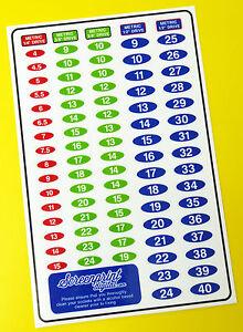 SOCKET SET IDENTIFICATION TOOL LABEL stickers decals METRIC, set of 85!