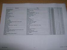Titelliste der Bravo Hits 01 bis 102 und Bravo The Hits 1990 bis 2017 => NEU