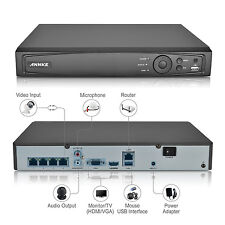 ANNKE 1080P 4CH Network Video Recorder Seucrity NVR Smart Search for POE Kit