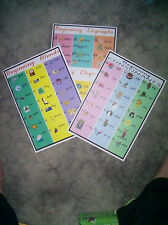 Teacher Resource INFANTS PREP PHONICS Charts Sounds 3 x A4  Colourful BN
