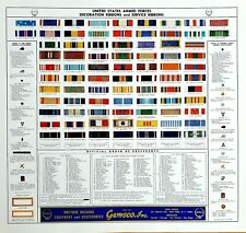 Original Military Armed Forces Decoration/Service Ribbons Poster, Gemsco