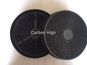 Euromaid Rangehood carbon filters 2 pack CF110,ARC,BAUMATIC,HAPL,IAG