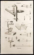 1852 - Gravure optique Microscope(2). Science, lentilles,
