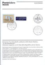 ITALIA 2006 MOSTRA FILATELICA BOLLETTINO COMPLETO DI FRANCOBOLLI ANNULLO FDC