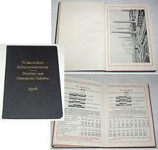 Röhrenwalzwerk Witkowitz Preisliste und Tabellen 1906