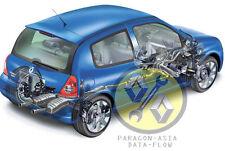 Renault Sport workshop manuals - Clio X65 172/182/Cup/Trophy/V6 255/230