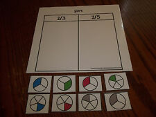 Sort the Fractions 1/3 and 1/5 Laminated Educational Game. Pre-K thru 4th Grade.