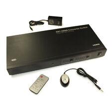 Multi-Source (Component  DVI & L/R Audio  HDMI to HDMI Switch/Converter