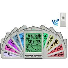 LCD Hygrometer/Humidity Meters