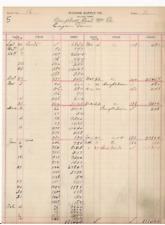 1919 CAMPBELL COAL MINING CO CAMPBELL COUNTY EAGAN McCOMB SUPPLY JELLICO TN 9x11