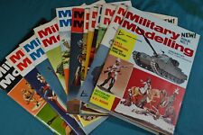 Military Modelling 12 Issues January through December 1971