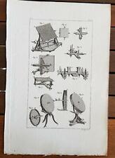 GRAVURE authentique 19°: capteur solaire anti.(10 figures) Lithographies Pauquet