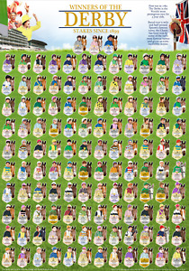 The Derby at Epsom Winners Poster A1