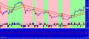 Solid Scalper Trading System - Forex Trading System