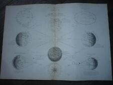 GRANDE CARTE 1880 SYSTEME PLANETAIRETHEORIE DES SAISONS GLOBE CELESTE