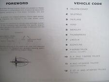 1965 Ford Thunderbird Wiring Diagram covers all options! 11x17 oversize 17 pgs
