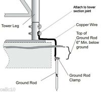 """OEM Product ROHN RP25GCM Special Rotor Post for 25G Tower 1.25/"""" OD 1.08/"""" ID"""