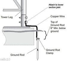 Rohn Bgk3G Tower Base Grounding Kit for Revision F 25G / 45G Towers