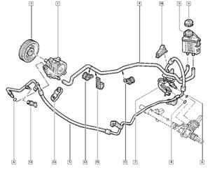 Servolenkungsleitung Original Renault Clio II Kangoo 1.4 8200741539