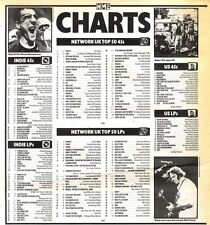 2/11/91 Pgn56 The Nme Charts On2/11/91 The Uk Top Fifty Singles And Albums