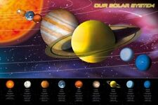 EDUCATIONAL POSTER Our Solar System