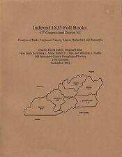 1835 Poll Book: Burke, Haywood, Yancey, Macon, Rutherford & Buncombe