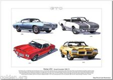 PONTIAC GTO - Second Generation 1968-72  Fine Art Print