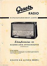 Service Manual-Anleitung für Graetz Sinfonia 522