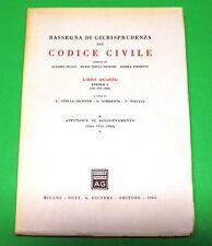 Rassegna di Giurisprudenza sul Codice Civile - Ed. Giuffrè 1965