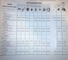 NOS Lucas Alternator Sundry Kit 54215077.  11AC Alternators. Jaguar XKE S1 -S1–