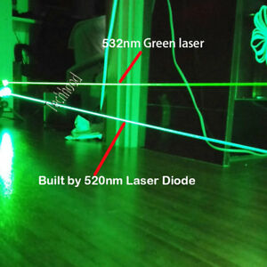 520nm 100mW Mint-Green Laser Module/TTL