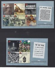 """NEW ZEALAND 2018 WWI """"BACK FROM THE BRINK"""" PAIR OF MINIATURE SHEETS FINE USED"""