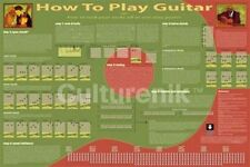 ROCK MUSIC POSTER How to Play Guitar