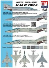 "CTA (Cut Then Add) ""Romeo Fox, Specter & Others: RF-4B of VMFP-3"" decal 1/48"